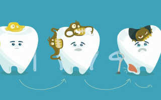 Как выбрать зубную пасту: рекомендации стоматолога